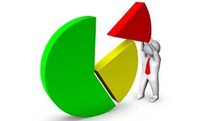 Góp vốn, mua cổ phần, phần vốn góp vào công ty nước ngoài tại Nghệ An